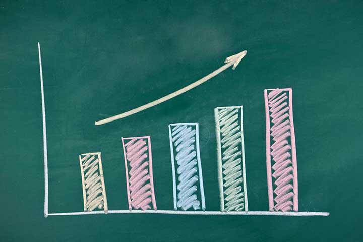تحقیق سیستم مدیریتی بهبود مستمر و استراتژی کایزن